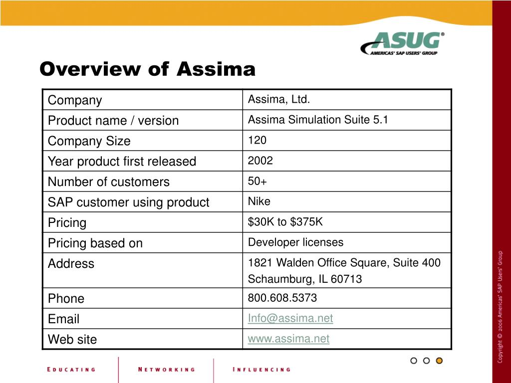 Overview of Assima
