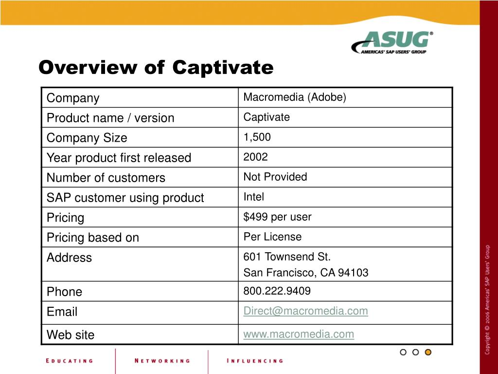 Overview of Captivate