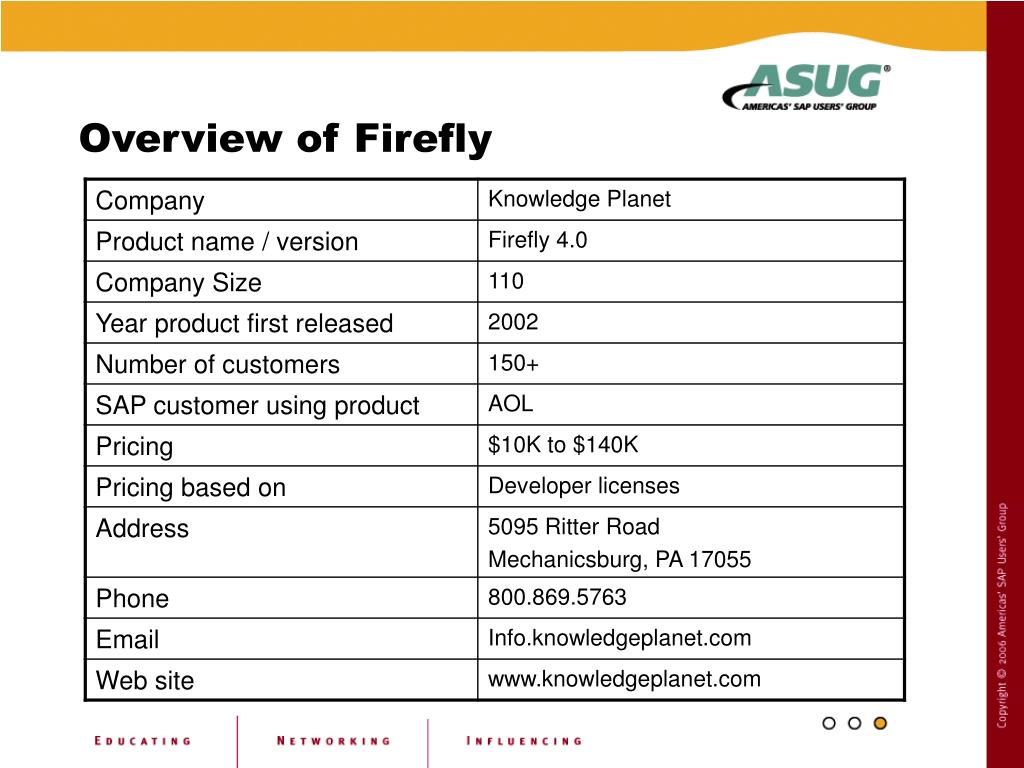 Overview of Firefly