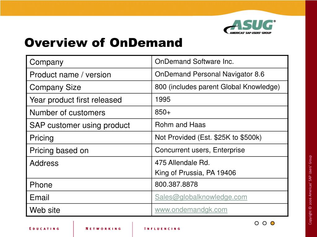 Overview of OnDemand