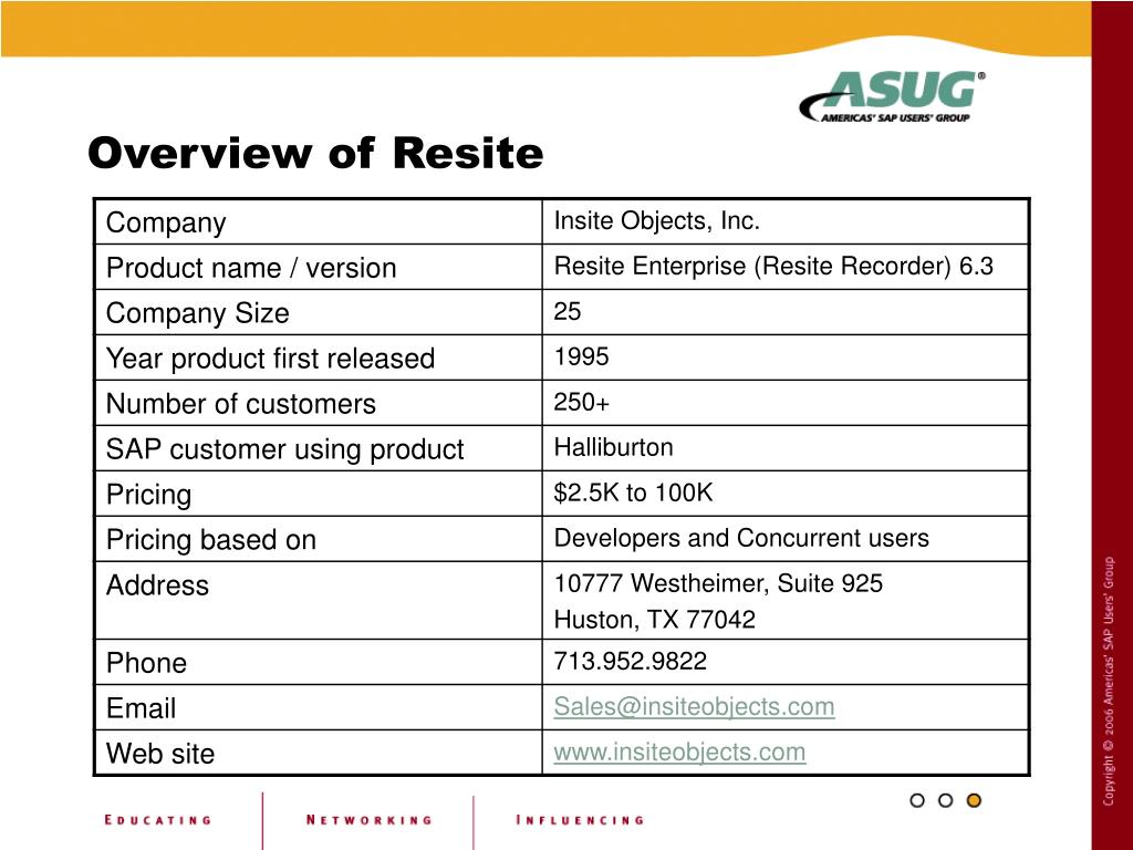 Overview of Resite