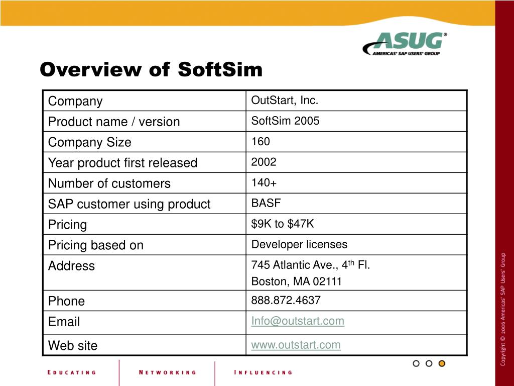 Overview of SoftSim