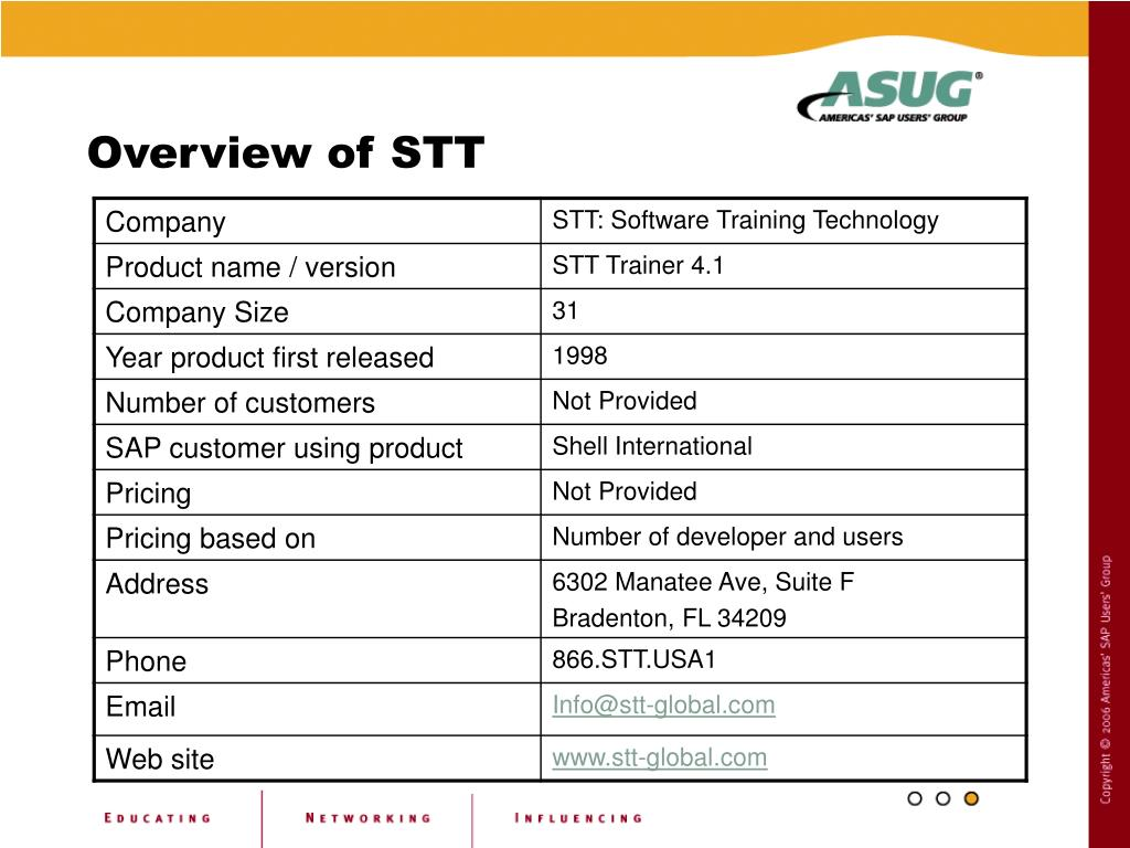 Overview of STT