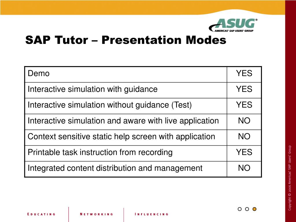 SAP Tutor – Presentation Modes