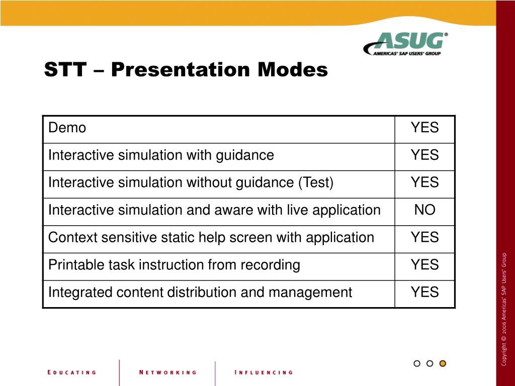 STT – Presentation Modes