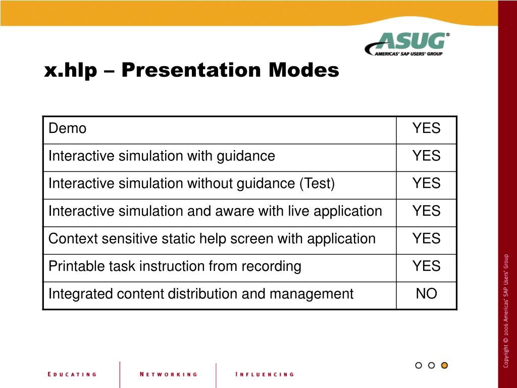 x.hlp – Presentation Modes