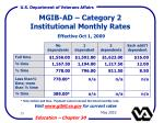 mgib ad category 2 institutional monthly rates effective oct 1 2009