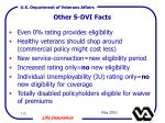 other s dvi facts