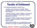 transfer of entitlement107