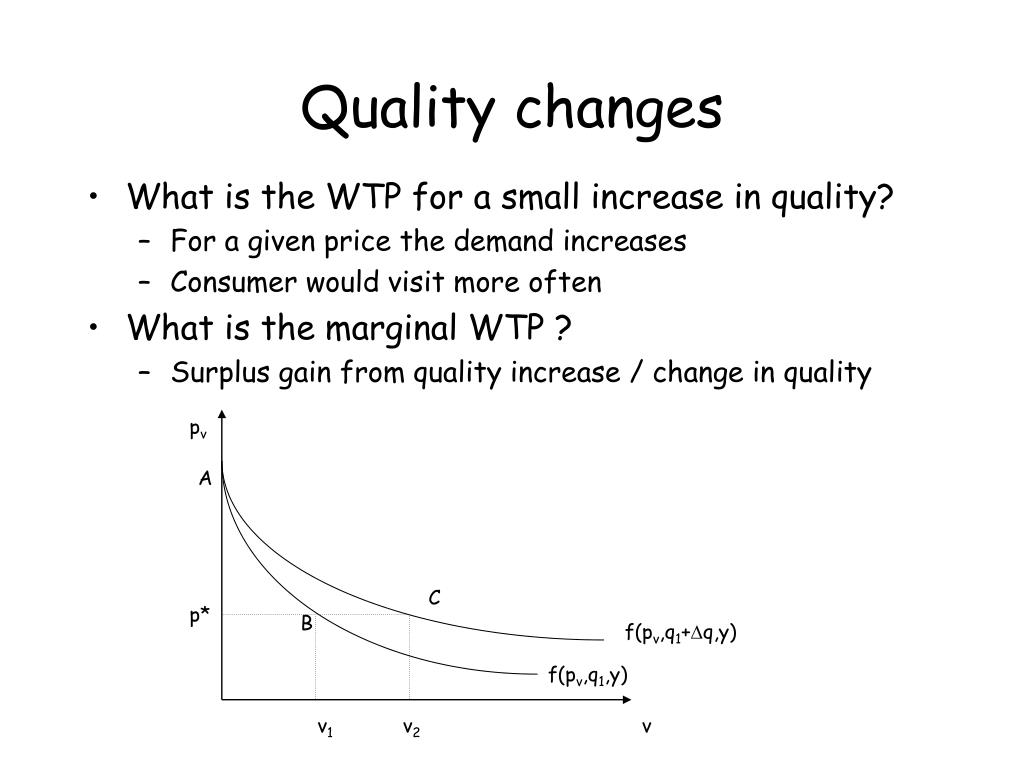 Quality changes
