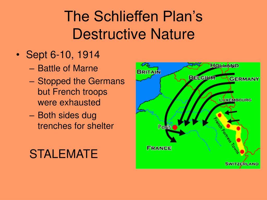 The Schlieffen Plan's