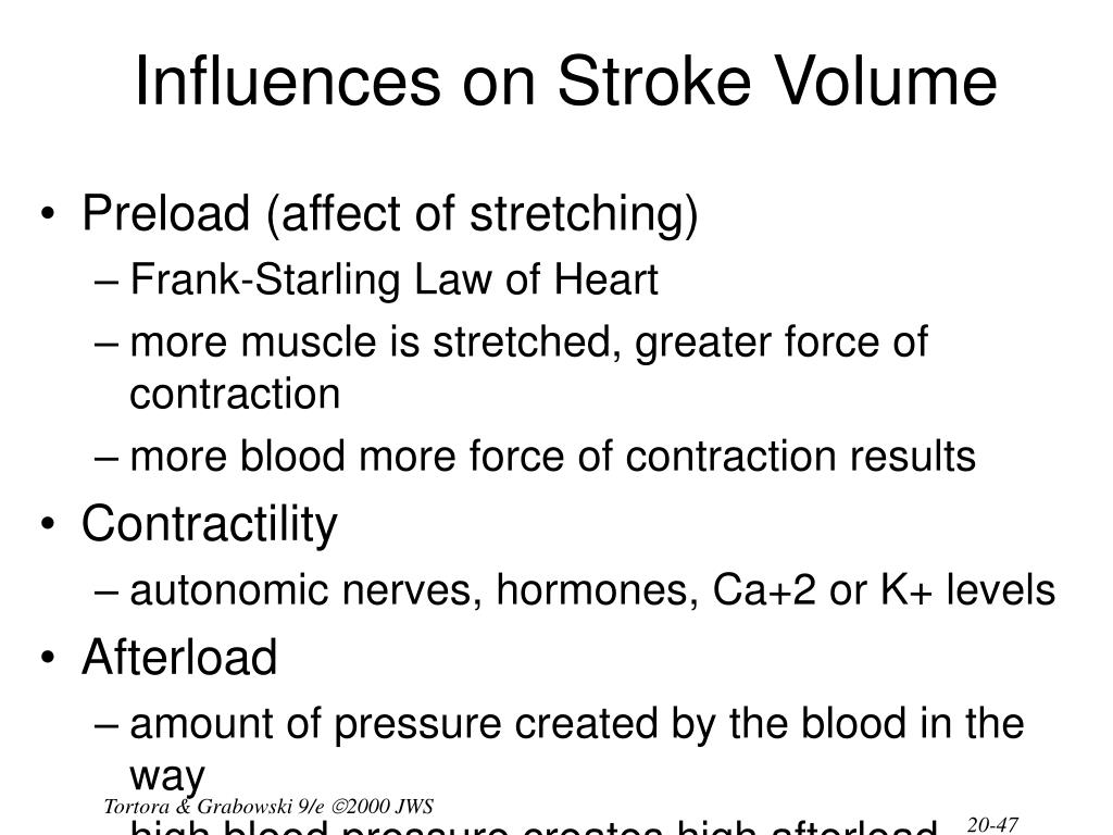 Influences on Stroke Volume