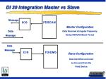 di 30 integration master vs slave