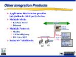 other integration products