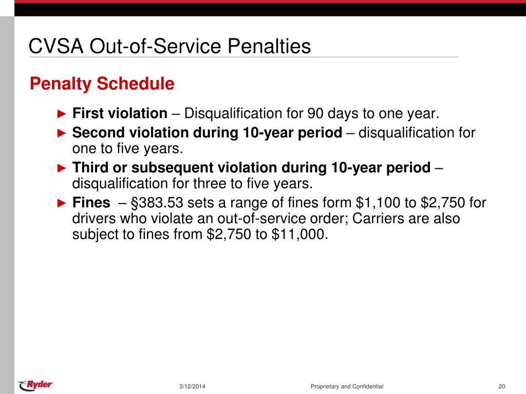 CVSA Out-of-Service Penalties