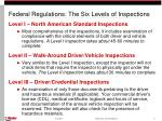 federal regulations the six levels of inspections