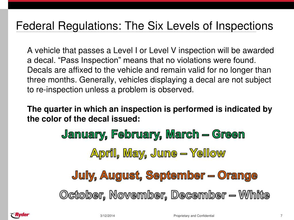 Federal Regulations: The Six Levels of Inspections
