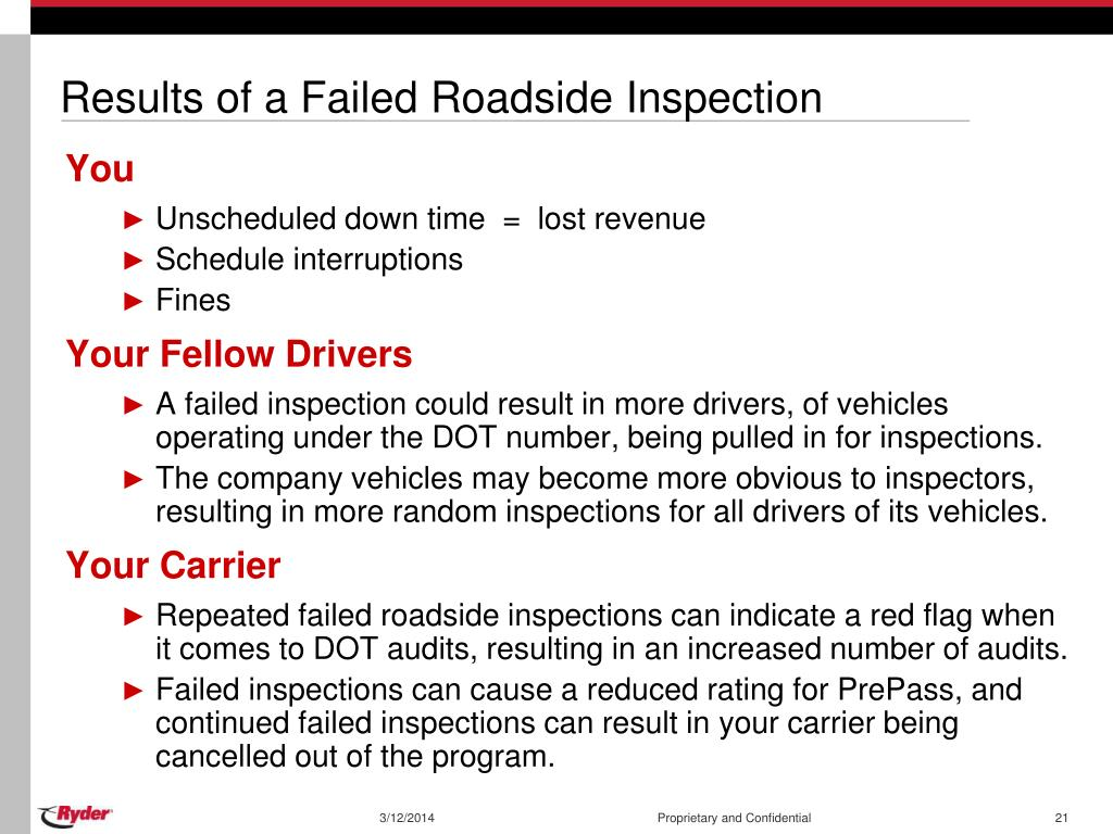 Results of a Failed Roadside Inspection