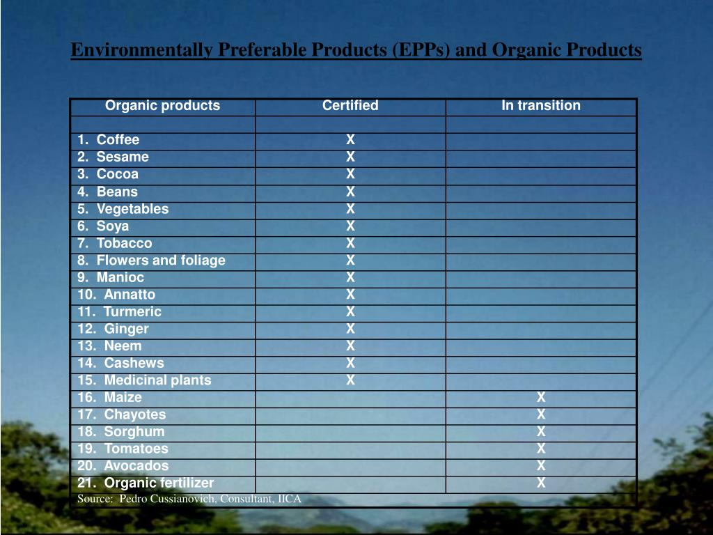 Environmentally Preferable Products (EPPs) and Organic Products