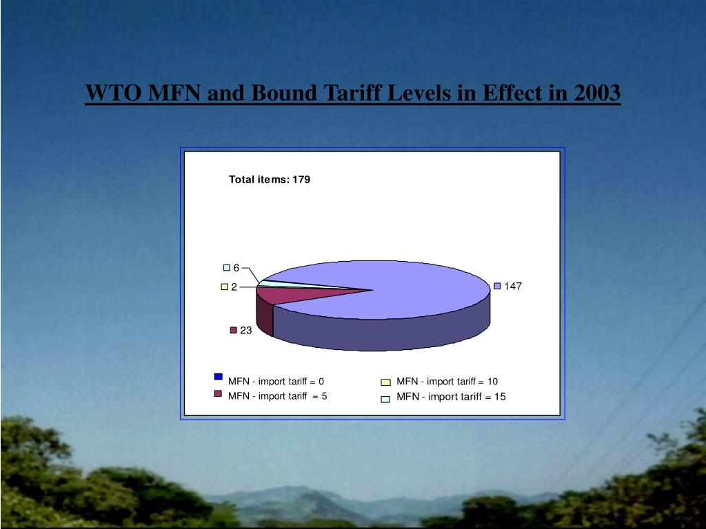 WTO MFN and Bound Tariff Levels in Effect in 2003