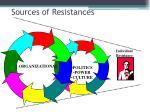 sources of resistances