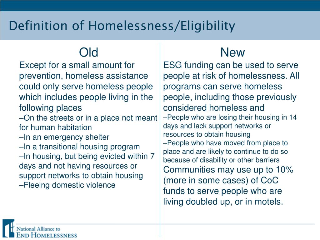 Definition of Homelessness/Eligibility