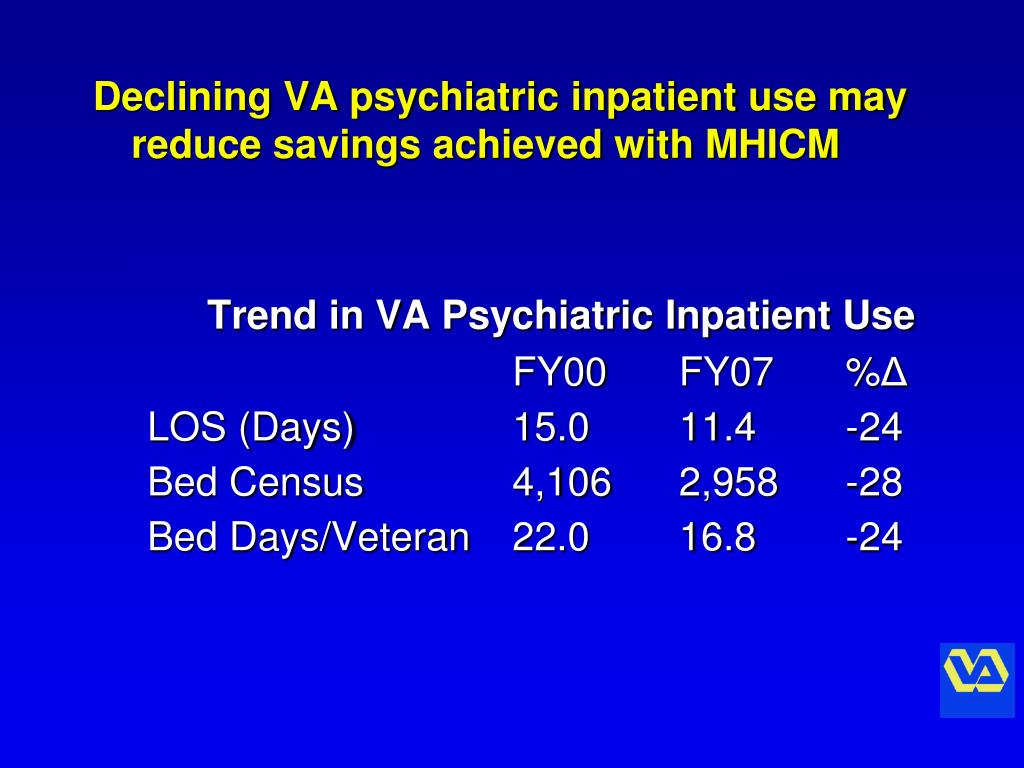 Declining VA psychiatric inpatient use may reduce savings achieved with MHICM
