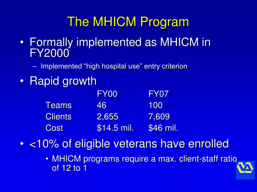 The MHICM Program