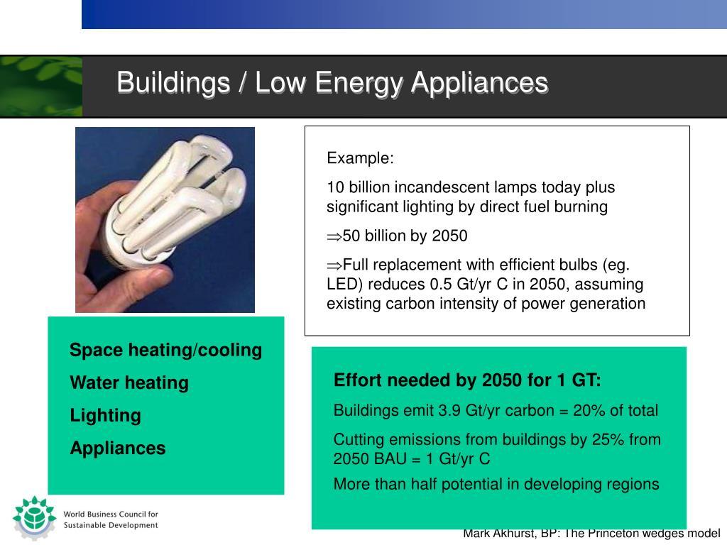 Buildings / Low Energy Appliances