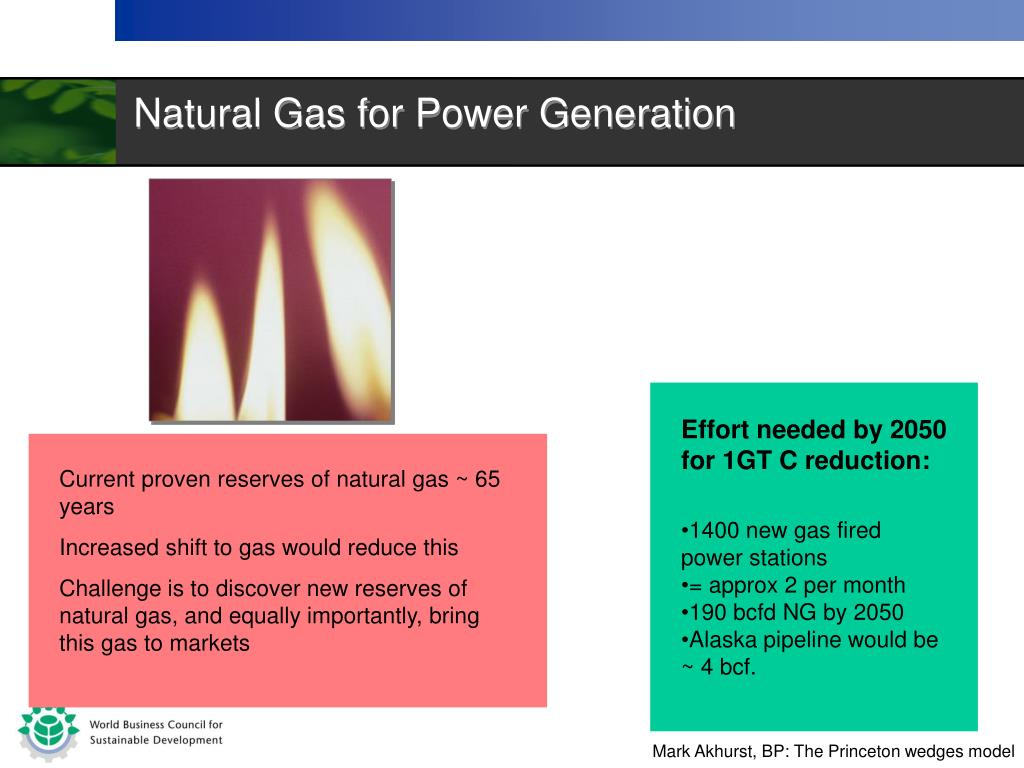 Natural Gas for