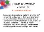 8 traits of effective leaders6