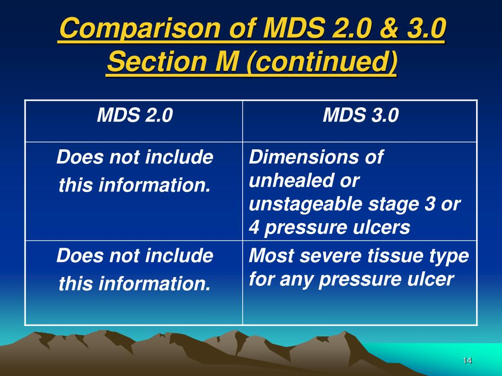 Comparison of MDS 2.0 & 3.0