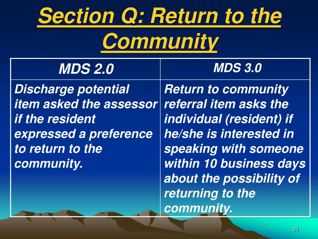 Section Q: Return to the Community