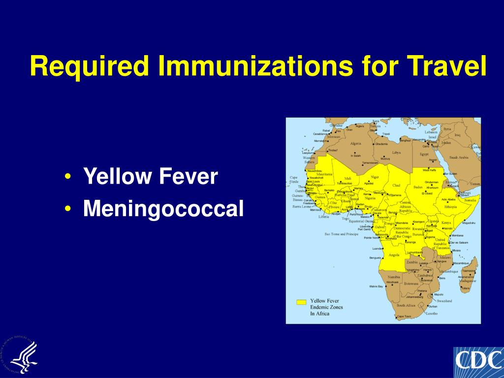 Required Immunizations for Travel