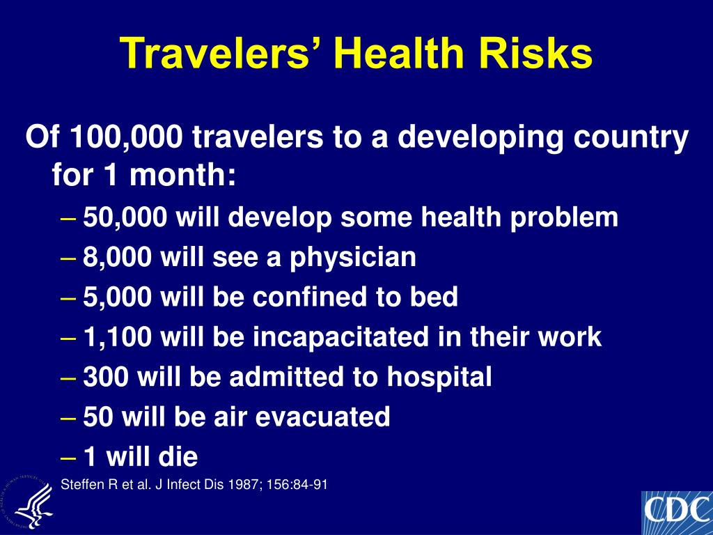 Travelers' Health Risks