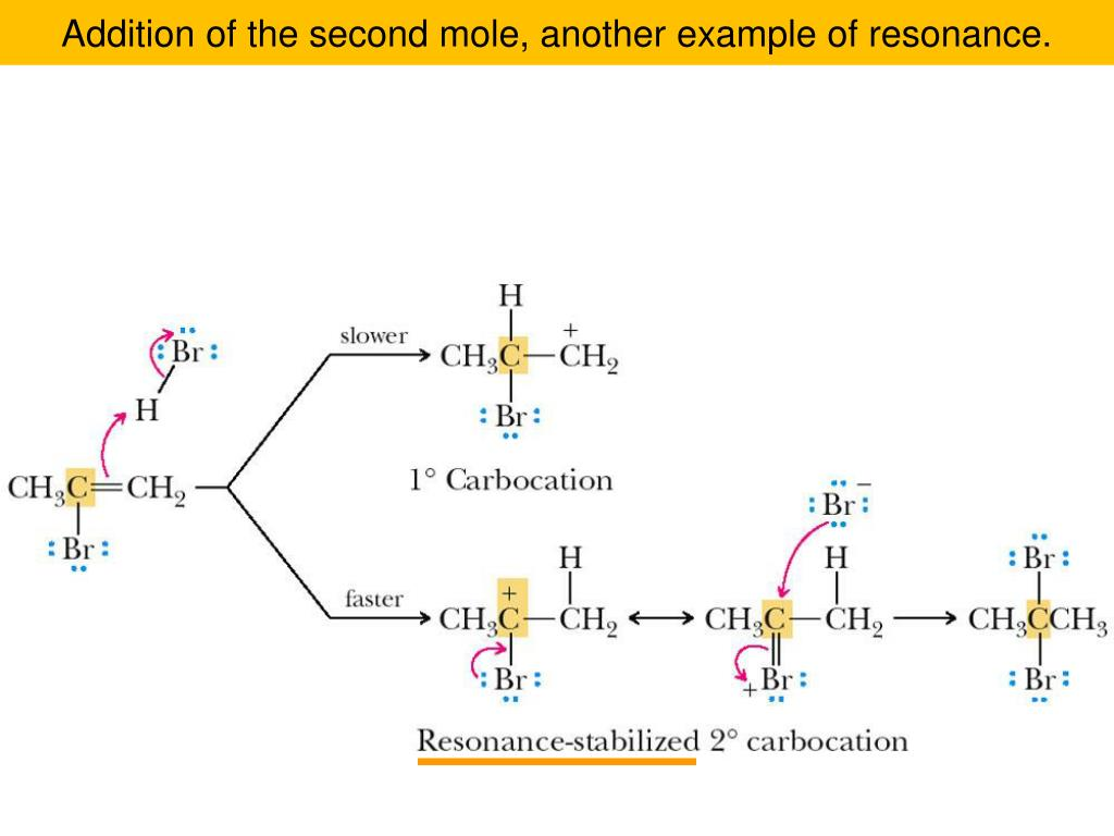 Addition of the second mole, another example of resonance.