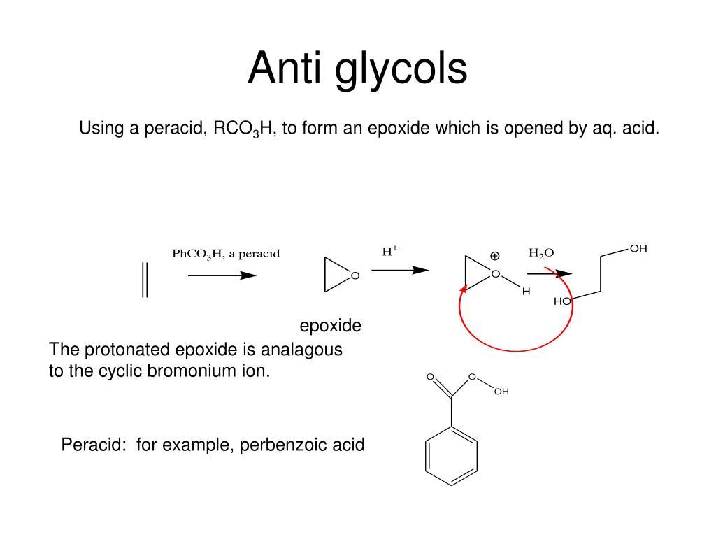 Anti glycols
