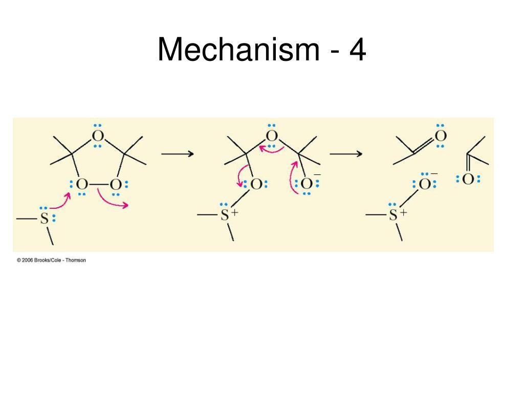 Mechanism - 4