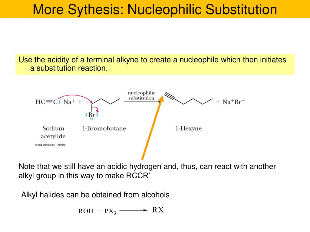 More Sythesis: Nucleophilic Substitution