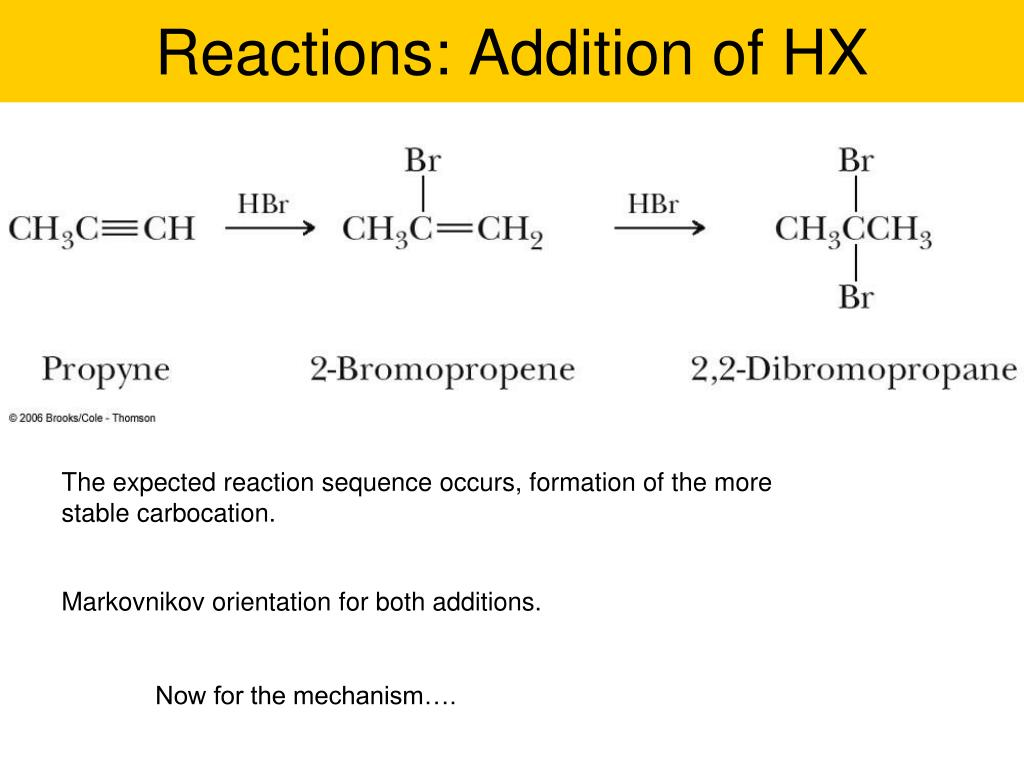 Reactions: Addition of HX