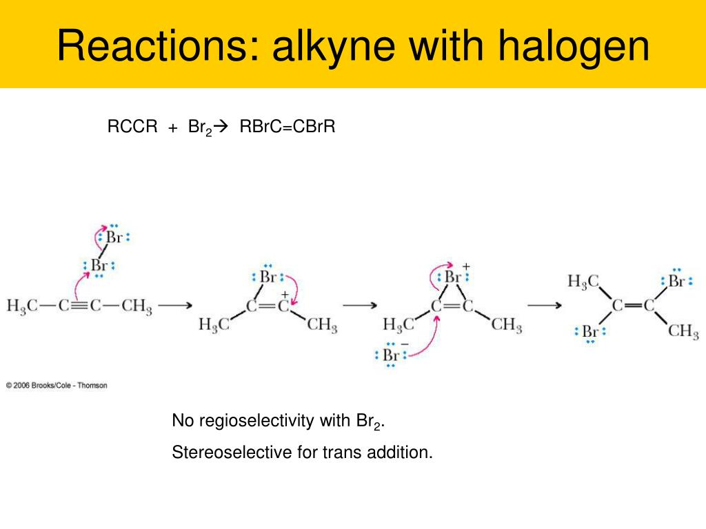 Reactions: alkyne with halogen