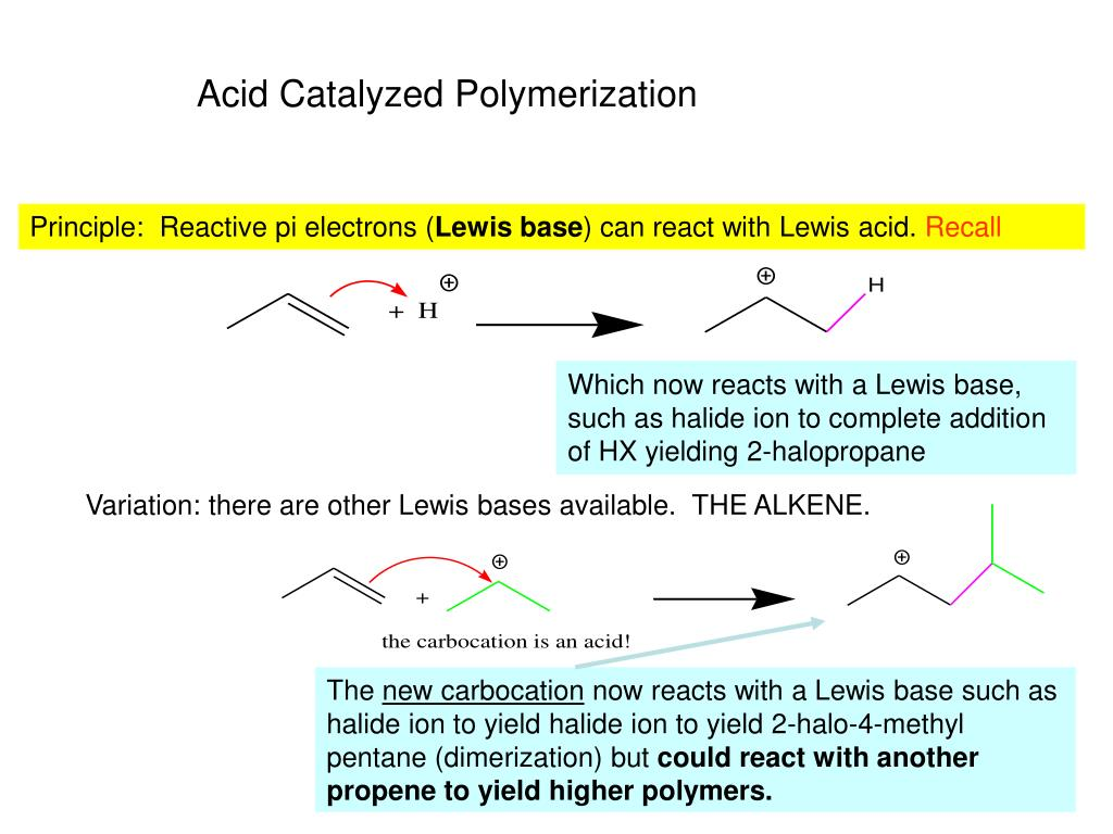 Acid Catalyzed Polymerization