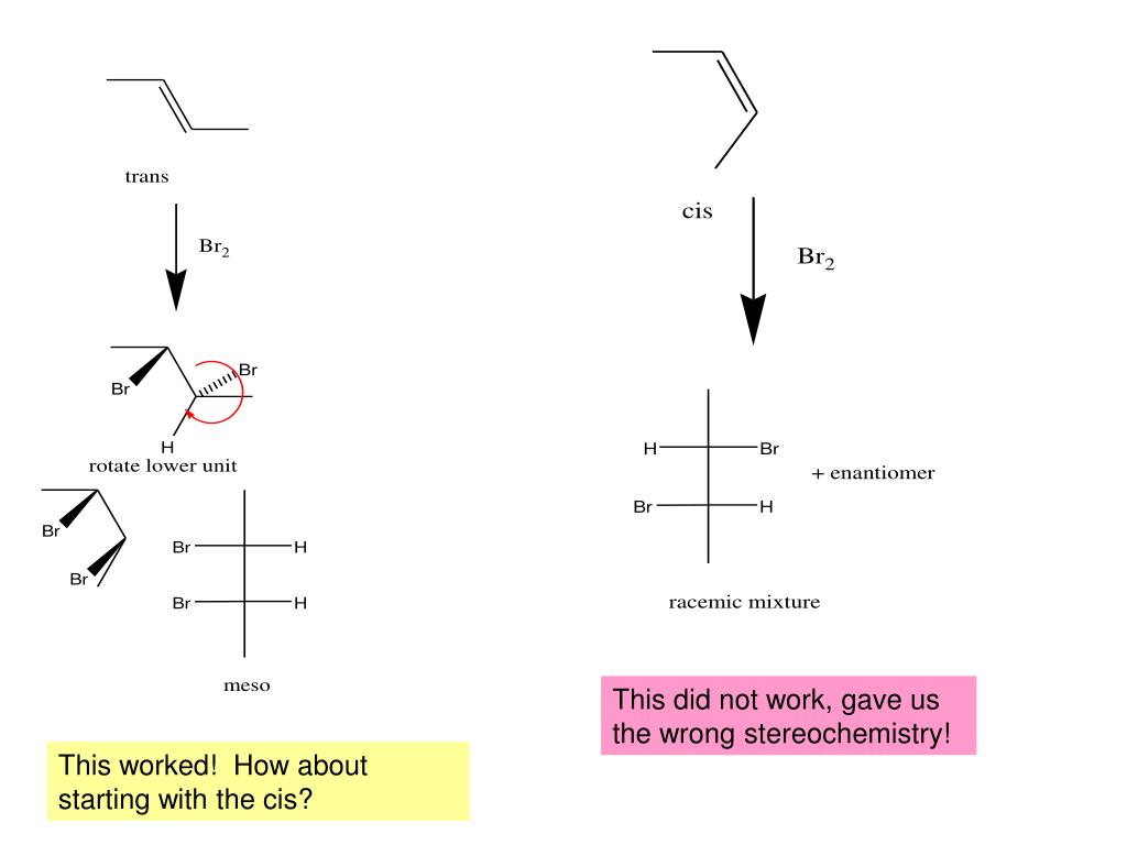 This did not work, gave us the wrong stereochemistry!