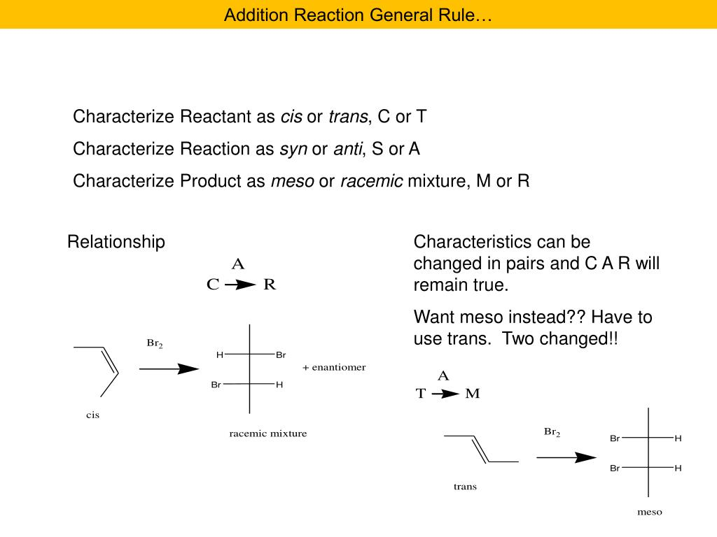 Addition Reaction General Rule…