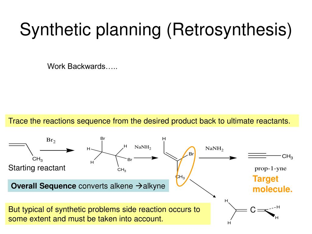 Synthetic planning (Retrosynthesis)