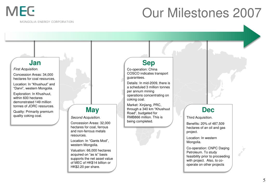Our Milestones 2007