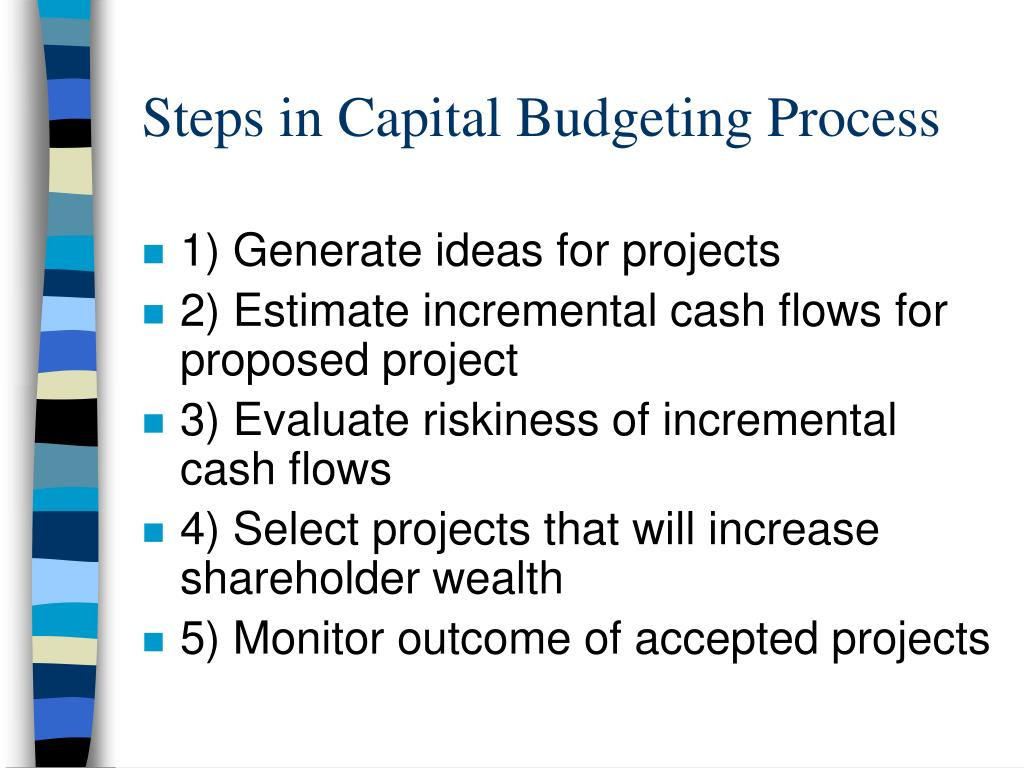 Steps in Capital Budgeting Process