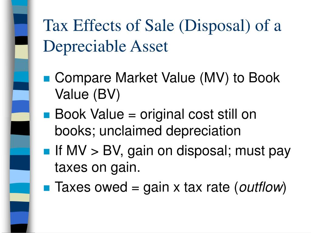 Tax Effects of Sale (Disposal) of a Depreciable Asset