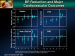 bp reduction and major cardiovascular outcomes