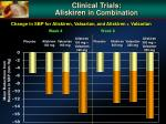 clinical trials aliskire n in combination
